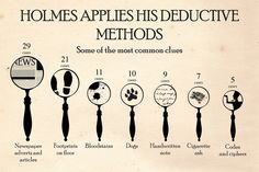 Sherlock Holmes chart 9 - Holmes Applies His Deductive Methods
