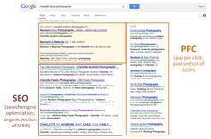 the difference between SEO PPC and SEM by Beth Wade