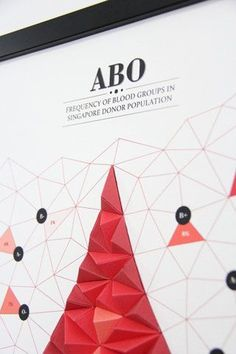 3D Blood. Donation. Illustration. Map. Fresh. New. Modern. Cool. Design. White & Red. Occasion. Infograph. Tops. Lines. ABO. Singapore. Art. Abstract.