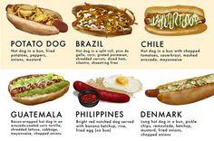 Hot Dog Dishes From Around The World - Neatorama Potato Dog is my favorite country. Fried Hot Dogs, Potato Dog, Bagel Dog, Avocado Fries, Dog Recipes, Chapati, Menu Restaurant, Street Food, Food Porn