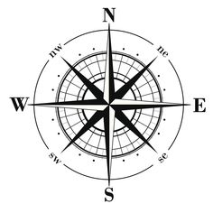 Simple Compass | Simple Compass Rose In simple language.