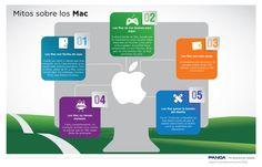 5 mitos sobre los Mac #apple