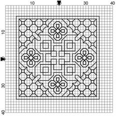 Wyrdbyrd's Nest: Blackwork.