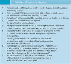 This article explores occlusion and suggests that the principle is to design and provide an occlusion that is ideal – ideal for the important criteria of denture success – stability. Published in British Dental Journal.