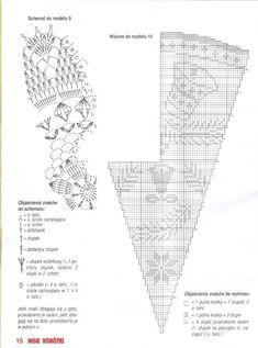 Obrus schemat 2