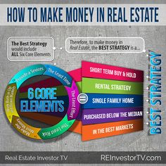 How to Make Money in Real Estate Manager Quotes, Important Facts, Gifts For Photographers, Square Photos, Flash Photography, Real Estate Investor, Real Estate Tips, Fact Quotes, Property Management