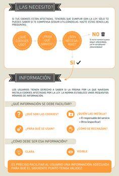 Normativa de Cookies en España (II)