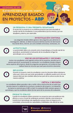 Algunos elementos esenciales del Aprendizaje Basado en Proyectos APB (Project Based Learning)