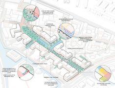 Architecture Site Plan, Architecture Concept Diagram, Landscape Architecture Drawing, Architecture Presentation Board, Architecture Collage, Architecture Graphics, Architecture Portfolio, Architecture Diagrams, Presentation Boards