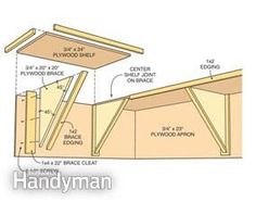 The average garage has more than 150 sq. ft. of unused storage space. We'll show you where to find it.