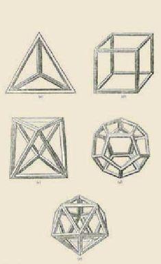 Significato dei Solidi Platonici - I Cinque Solidi Platonici