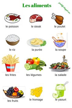 lessons with food ~ lessons with food - lessons with food kids - food lessons for kids - healthy food lessons for kids - bible lessons with food - food lessons - food bible lessons for kids - food art lessons French Verbs, French Grammar, French Phrases, French Language Lessons, French Language Learning, French Lessons, Foreign Language, French Teaching Resources, Teaching French