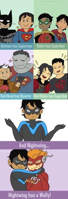 Robin Comics, Robin Dc, Arte Dc Comics, Dc Comics Superheroes, Nightwing, Batgirl, Tim Drake, Comic Book Publishers, Comic Books