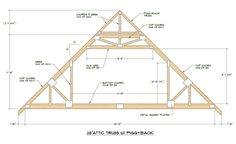 Roof design to fit in a loft recommend 2 2 meters of headroom at tallest point Attic Renovation, Attic Remodel, Attic Rooms, Attic Spaces, Attic Truss, Roof Truss Design, Gambrel Roof, Roof Trusses, Pole Barn Trusses