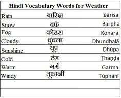 how to speak english easily tips in hindi