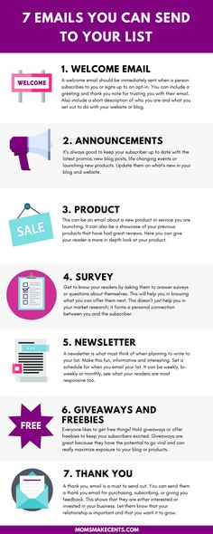 """Start your email list and you're asking """"Now what in the world am I supposed to send?!"""" I totally remember having that same feeling when I began to grow my list. Here are seven different types of email you can send to your list.   email marketing   welcome series   list building  """