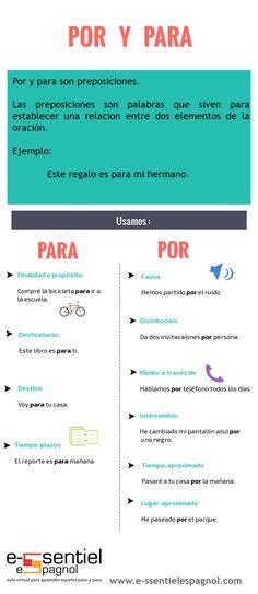 Infografía con información para el uso de las preposiciones por y para.
