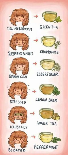 Good to know. Stock up on tea. :)