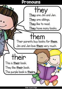 English Grammar For Kids, Learning English For Kids, Teaching English Grammar, English Worksheets For Kids, English Lessons For Kids, Kids English, English Vocabulary Words, Learn English Words, English Reading