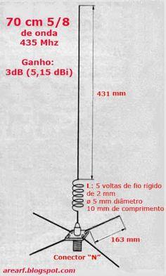 Hasil gambar untuk Антенна коллинеарная 5/8 на 144 и 433 мгц