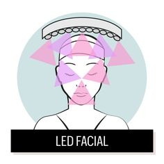 An LED facial, AKA Color Light Therapy, is notorious for treating acne and reversing the signs of aging. The pain-free technique emits special light to stimulate cell regrowth, improving overall complexion (especially if you suffer from redness), reducing Oily Skin Care, Skin Care Tips, Types Of Facials, Vampire Facial, Led Facial, Led Therapy, Red Light Therapy, Skin Clinic, How To Treat Acne