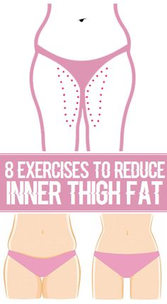 8 Exercises To Reduce Inner Thigh Fat..