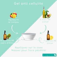 Cellulite Exercises, Cellulite Remedies, The Ordinary Skincare Guide, Tattoo Concealer, Diy Beauty, Beauty Hacks, Organic Skin Care Lines, Beauty And The Best, Acne Prone Skin