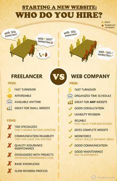 Choosing-Between-a-Freelancer-or-Web-Design-Company