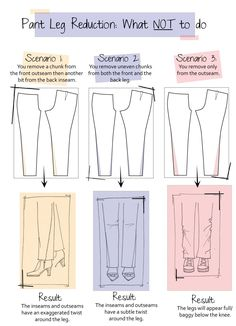 How To Make A Sewing Pattern Slim It Down Make A Wide Leg Skinny Fitting Pants Sewing. How To Make A Sewing Pattern Circle Skirt Tutorial With Elastic Waist Without A Pattern. How To Make A Sewing Pattern How To… Continue Reading → Sewing Pants, Sewing Clothes, Techniques Couture, Sewing Techniques, Pattern Cutting, Pattern Making, Sewing Tutorials, Sewing Projects, Sewing Tips