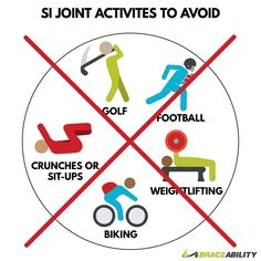 Remedies To Relief Pain Sacroiliac Joint Exercises to Avoid with SI Joint Pain - Are you experiencing sacroiliac joint pain? Learn 7 exercises that will help in relieving sacroiliac joint pain and 5 activities to avoid this lower back pain. Sacroiliac Joint Dysfunction, Si Joint Pain, Hip Pain, Psoas Release, Rheumatoid Arthritis Treatment, Arthritis Remedies, Arthritis Symptoms, Neck Pain Relief, Migraine Relief