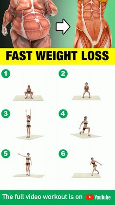 Fastest Way To Lose Weight: Home Exercise - Abs Workout Full Body Gym Workout, Lower Belly Workout, Workout For Flat Stomach, Fitness Workout For Women, Fitness Workouts, At Home Workouts, Morning Ab Workouts, Squat Workout, Easy Arm Workout