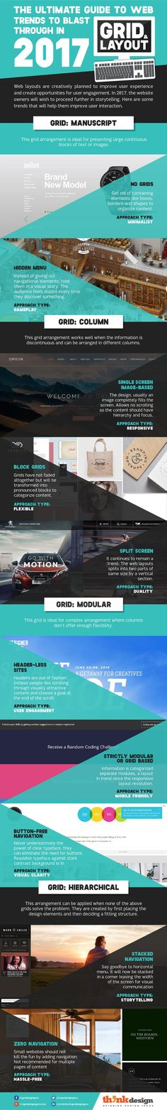 The Ultimate Guide To Web Grid And Layout Trends To Blast Through In 2017 #Infographic #Trends #Website