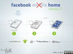 """How can """"Facebook Home"""" revolutionize your mobile experience ? Take a glance at the new ergonomics 