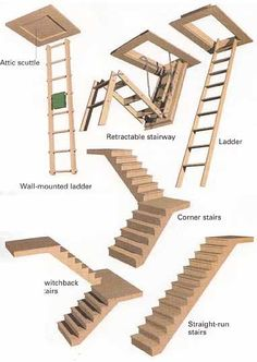 collapsible attic ladder ladders to attic ideas retractable stairway ladder wall mounted ladder switchback attic ladder south africa Attic Ladder, Attic Loft, Loft Room, Attic Office, Loft Ladders, Attic Library, Attic Window, Garage Attic, Attic Playroom