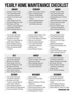 Don't Just Change Your Clocks – Yearly Home Maintenance Checklist – The Nerd's Wife - Dekoration Ideen House Cleaning Tips, Deep Cleaning, Cleaning Hacks, Clean House Checklist, Spring Cleaning Schedules, Monthly Cleaning Schedule, Cleaning Lists, Nerd, Home Renovation