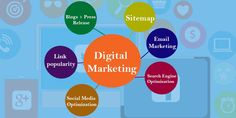 We at SDAD Technology always try to provide our customers with the best experience of digital marketing services in India. Our services c. Business Marketing, Email Marketing, Content Marketing, Social Media Marketing, Best Digital Marketing Company, Digital Marketing Services, Reputation Management, Mobile Marketing, Search Engine Optimization