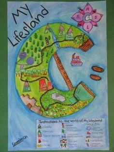 Lifesland , get to know your students at the beginning of the year.