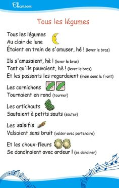 French Teaching Resources, Teaching French, French Poems, French Education, Rhymes For Kids, French Language Learning, Learn French, Preschool, Classroom