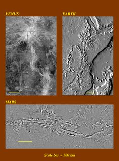 This is a comparison of rift zones on the three largest terrestrial planets. The Venus radar image is of Devana Chasma. On Earth, digital topography and bathymetry display a shaded relief portrayal of the East African rift system as it intersects at the Afar Triangle. The Mars image is of the Valles Marineris system. Prepared by Robert Herrick. East African Rift, Mars Planet, Venus, Planets, Triangle, Earth, Display, Digital, Image