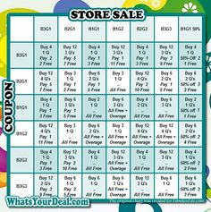 794c17ccd4f118 BOGO Sales MATCHING BOGO Coupons CHART Savings Chart, Bogo Coupons,  Shopping Coupons, Grocery