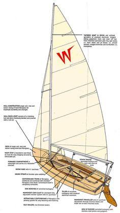 Wayfarer -16ft, 365#, 125[141]+125sq.ft.