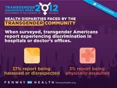 """Transgender Awareness Week Health Disparities Faced by the Transgender Community"" When surveyed, transgender Americans report experiencing discrimination in hospitals or doctor's offices."
