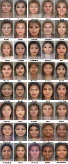 Fisonomía de rostros según Welt de acuerdo al país de origen.