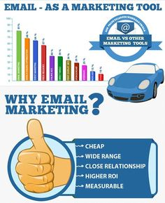 Those who are actually making money online say you need an #EmailList? Visit here http://4daylifestyle.com