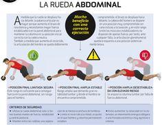 Rutinas de Ejercicio: Abdominales-Ejercicio con Rueda Abdominal
