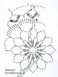 Výsledok vyhľadávania obrázkov pre dopyt jajka wielkanocne na szydełku schematy