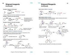 Do you have a hard time keeping track of all the reagents in organic chemistry? Do you find it a major pain to dig through your textbook again and again for small pieces of information? Do you wish you'd make flashcards of all the most important reagents Organic Chemistry Reactions, Chemistry For Kids, Chemistry Study Guide, Chemistry Labs, Chemistry Revision, Medicinal Chemistry, Chemistry Gifts, Chemistry Classroom, Teaching Chemistry