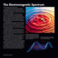 Light: The Visible Spectrum and Beyond