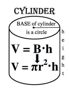 Best 25+ Volume of a cylinder ideas on Pinterest