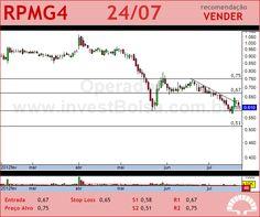PET MANGUINH - RPMG4 - 24/07/2012 #RPMG4 #analises #bovespa